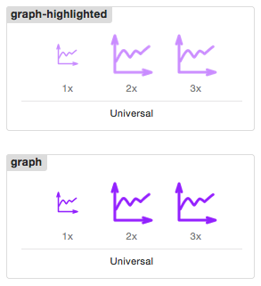 cs193p - Project #3 Assignment #3 Task #3 - Graph Button Images